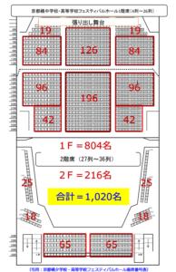 京都橘高校フェスティバルホール