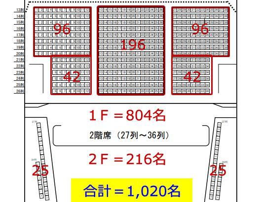 京都橘高校吹奏学部|オレンジの悪魔 定期演奏会座席表