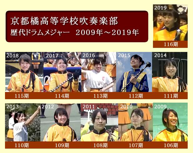 京都 橘 高校 ローズ パレード 2018